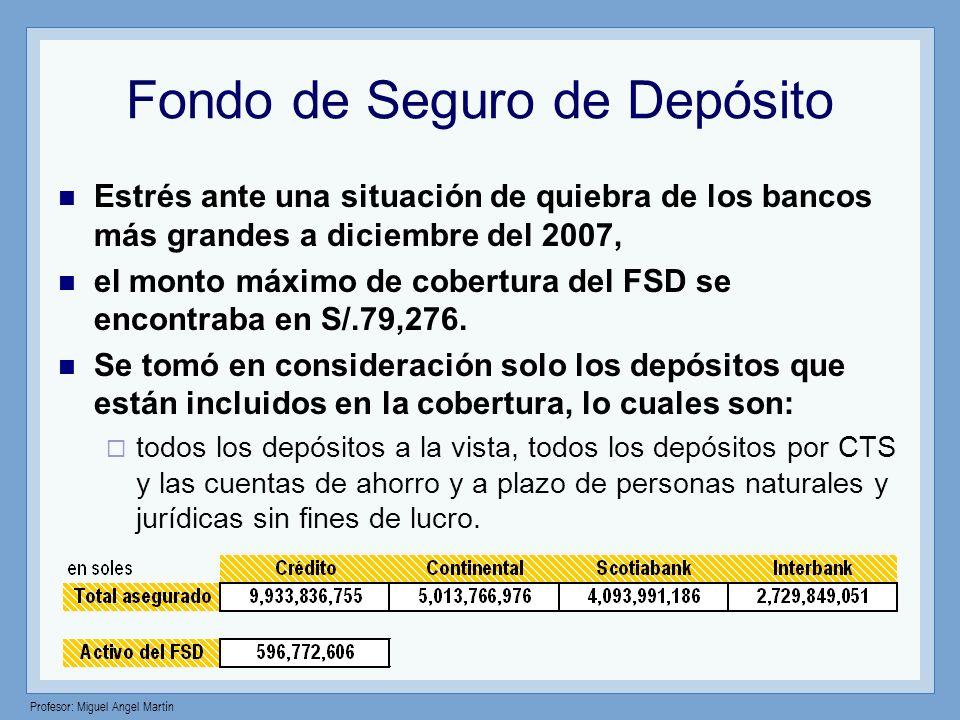 Fondo de Seguro de Depósito