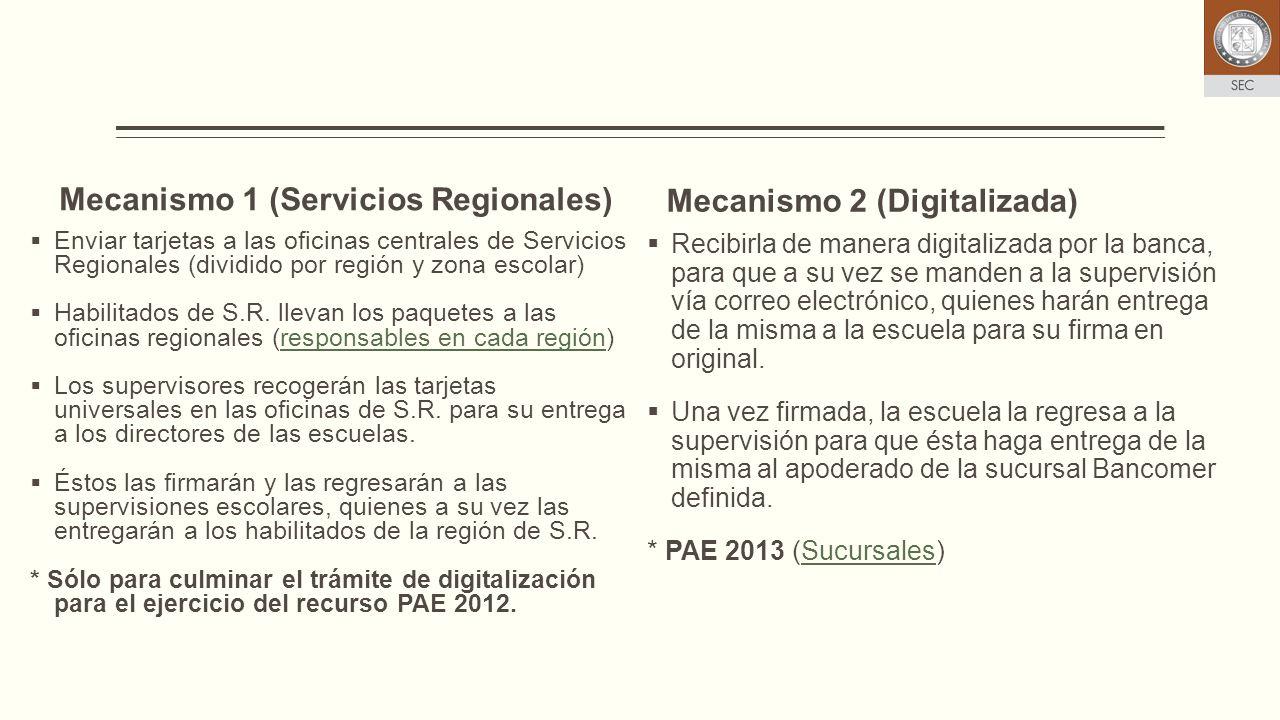 Mecanismo 1 (Servicios Regionales) Mecanismo 2 (Digitalizada)