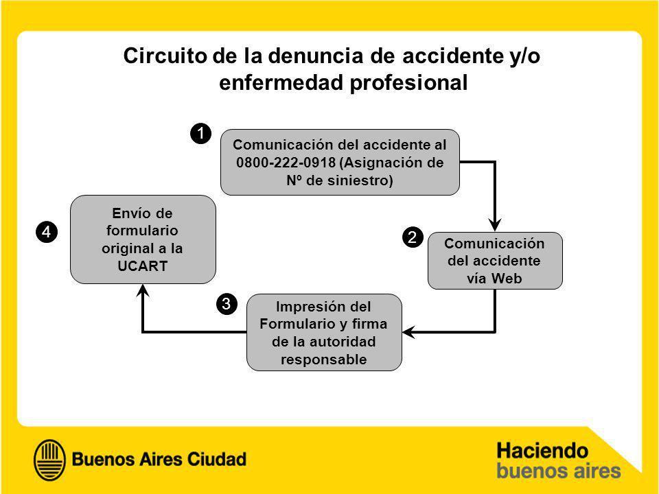 Circuito de la denuncia de accidente y/o enfermedad profesional