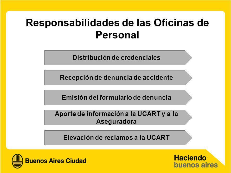 Responsabilidades de las Oficinas de Personal