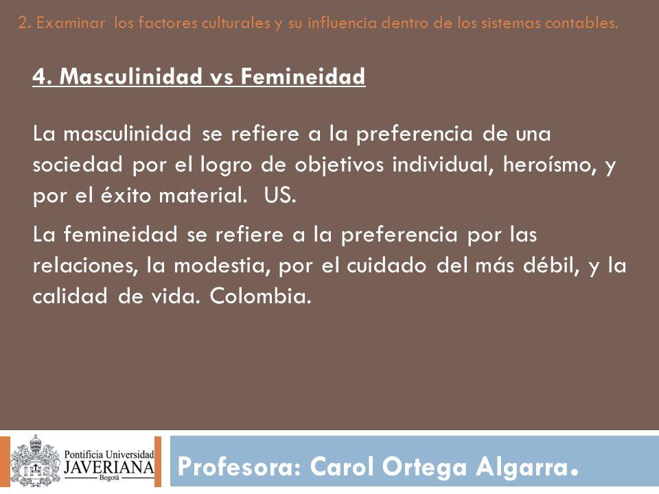 Profesora: Carol Ortega Algarra.