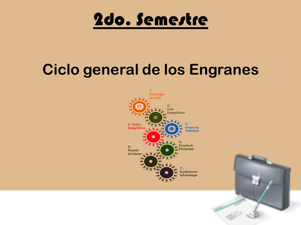 Ciclo general de los Engranes