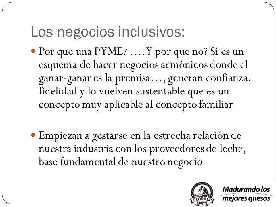 Los negocios inclusivos: