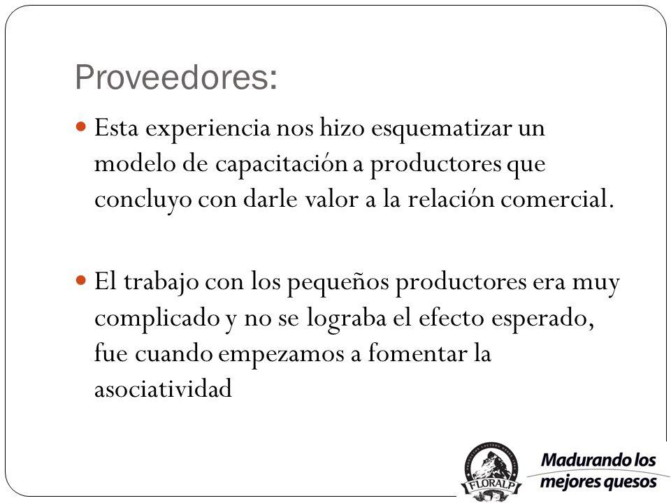 Proveedores: Esta experiencia nos hizo esquematizar un modelo de capacitación a productores que concluyo con darle valor a la relación comercial.