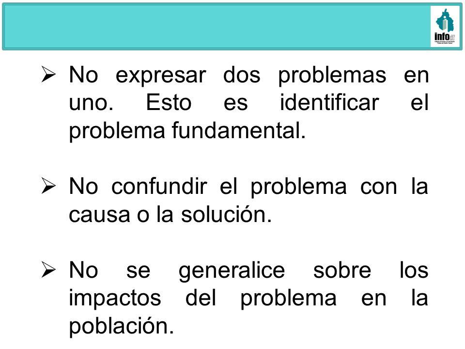 No expresar dos problemas en uno