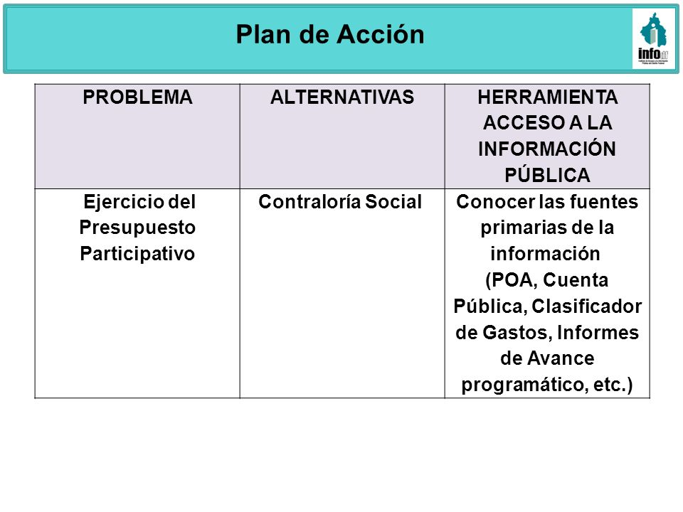 Plan de Acción PROBLEMA ALTERNATIVAS