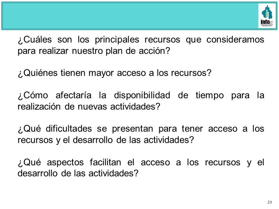 ¿Cuáles son los principales recursos que consideramos para realizar nuestro plan de acción