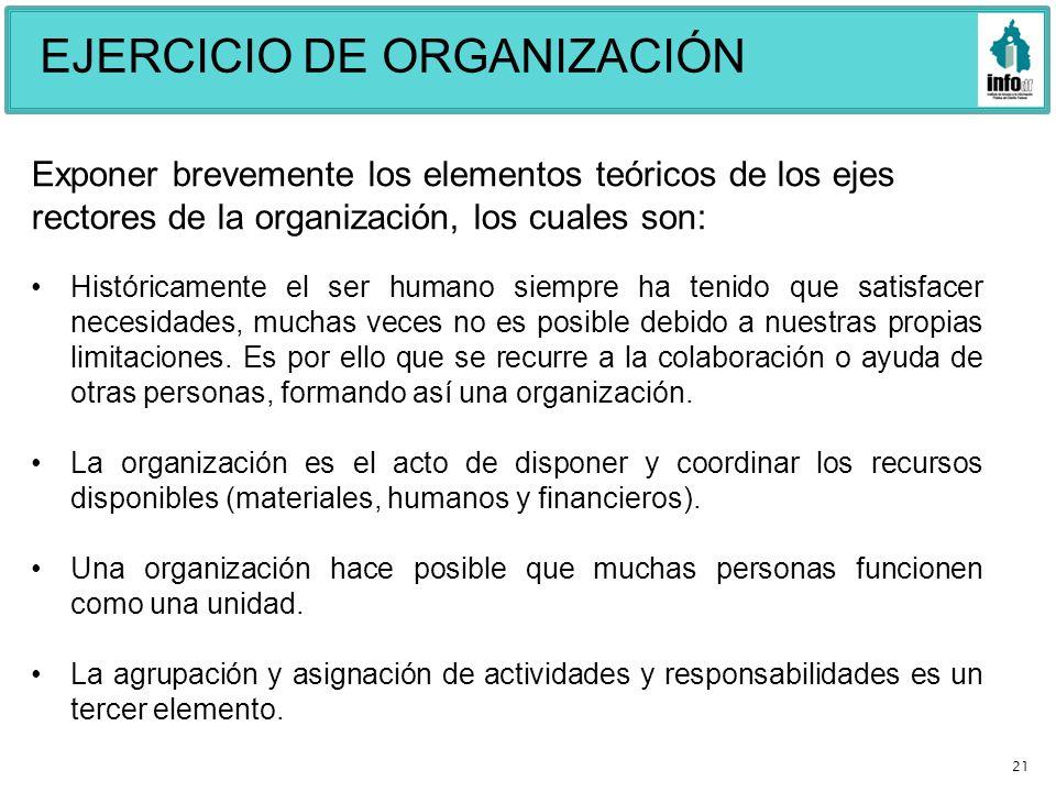 EJERCICIO DE ORGANIZACIÓN