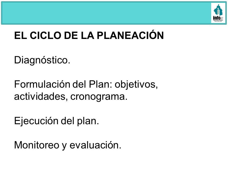 EL CICLO DE LA PLANEACIÓN