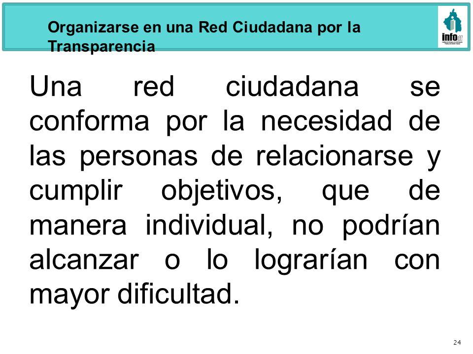 Organizarse en una Red Ciudadana por la Transparencia