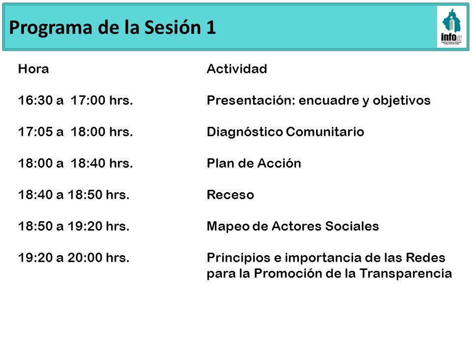 Programa de la Sesión 1 Hora Actividad