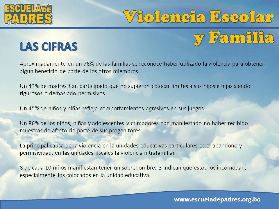 Violencia Escolar y Familia ESCUELA org.bo DE PADRES LAS CIFRAS