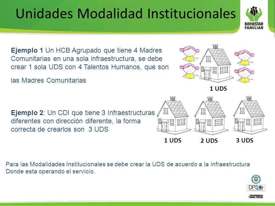 Unidades Modalidad Institucionales