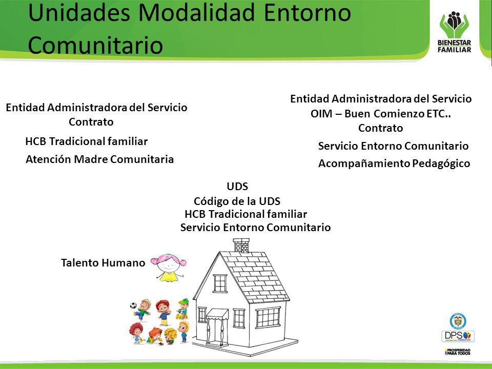 Unidades Modalidad Entorno Comunitario
