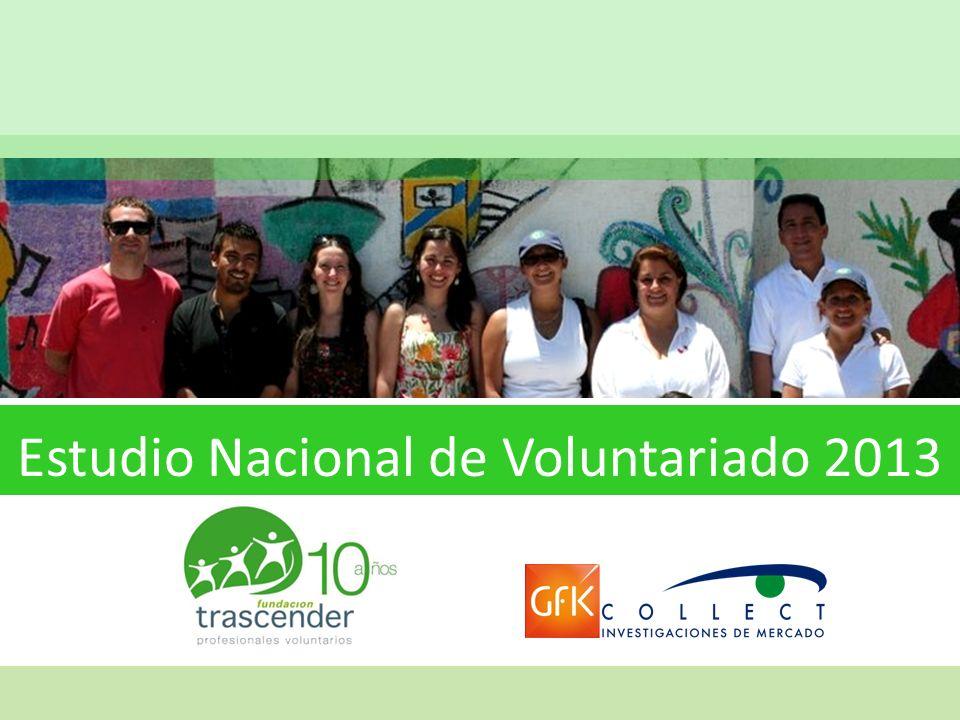 Estudio Nacional de Voluntariado 2011