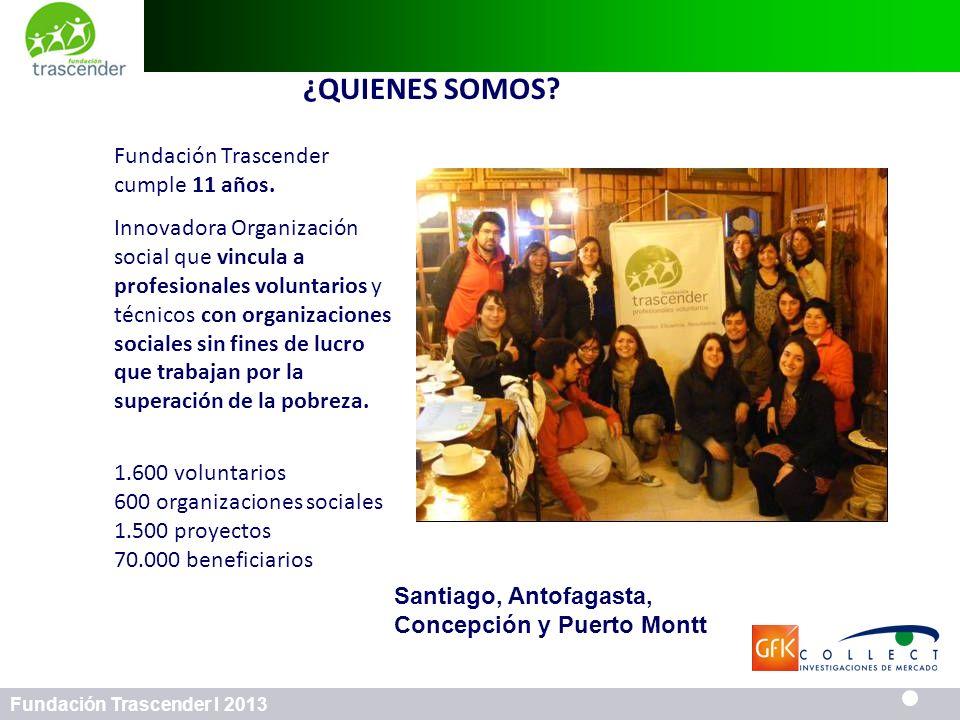 ¿QUIENES SOMOS Fundación Trascender cumple 11 años.