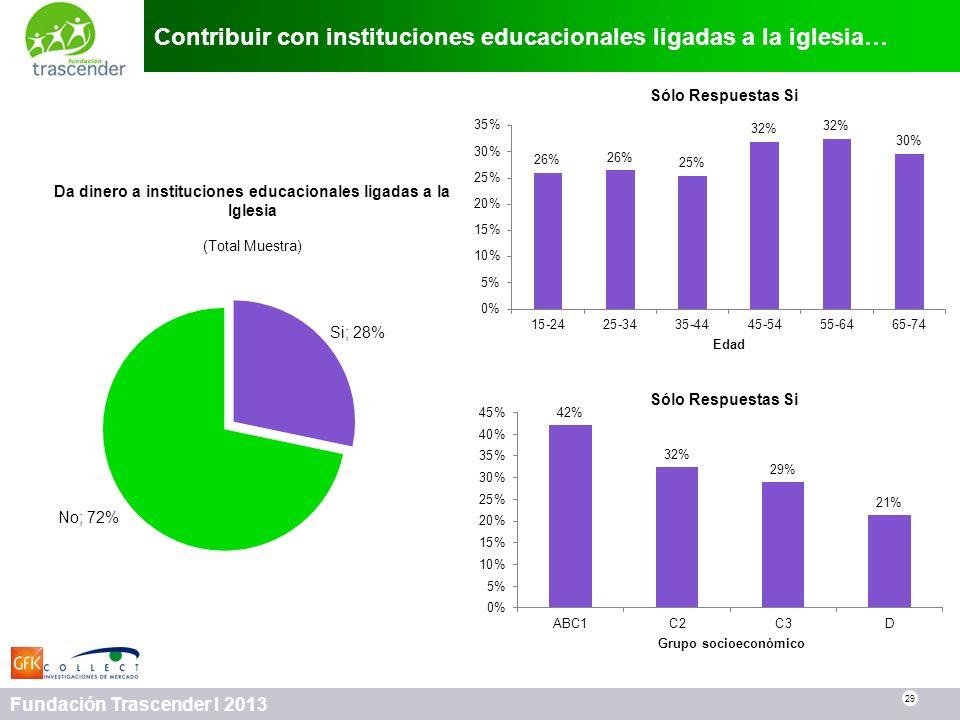 Contribuir con instituciones educacionales ligadas a la iglesia…