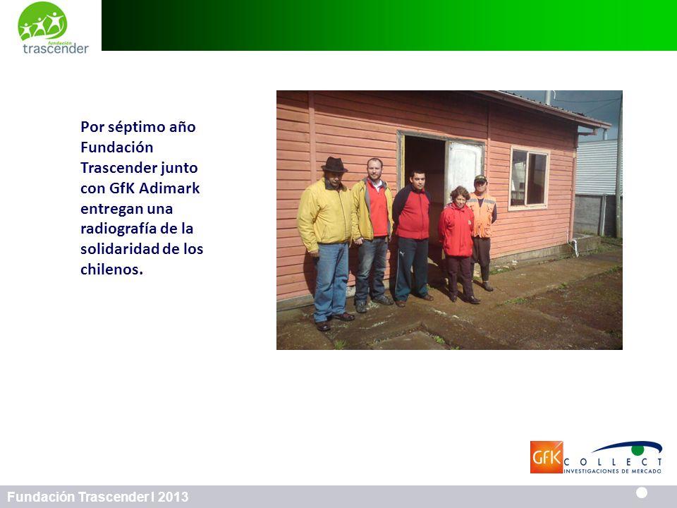 Por séptimo año Fundación Trascender junto con GfK Adimark entregan una radiografía de la solidaridad de los chilenos.