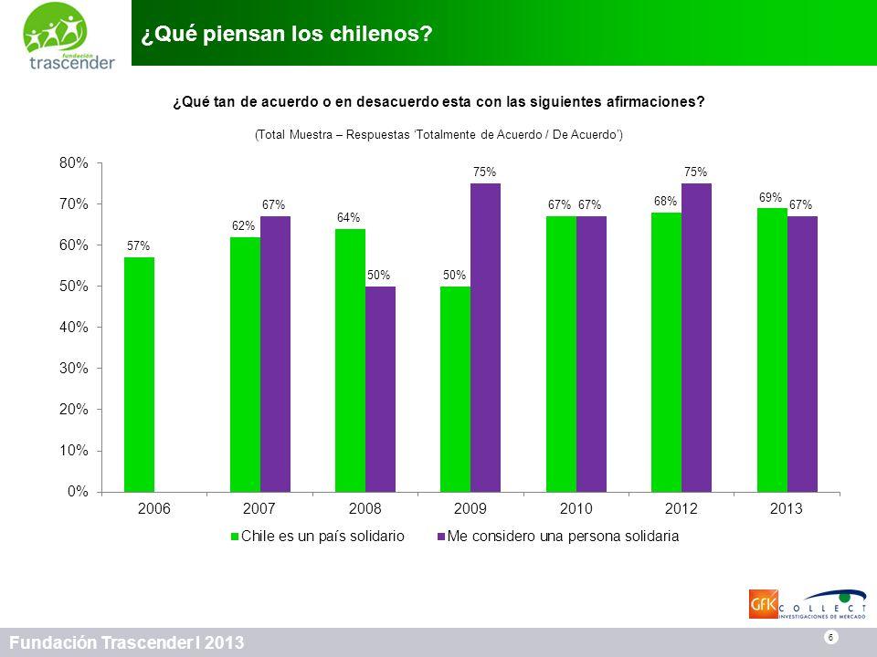 ¿Qué piensan los chilenos