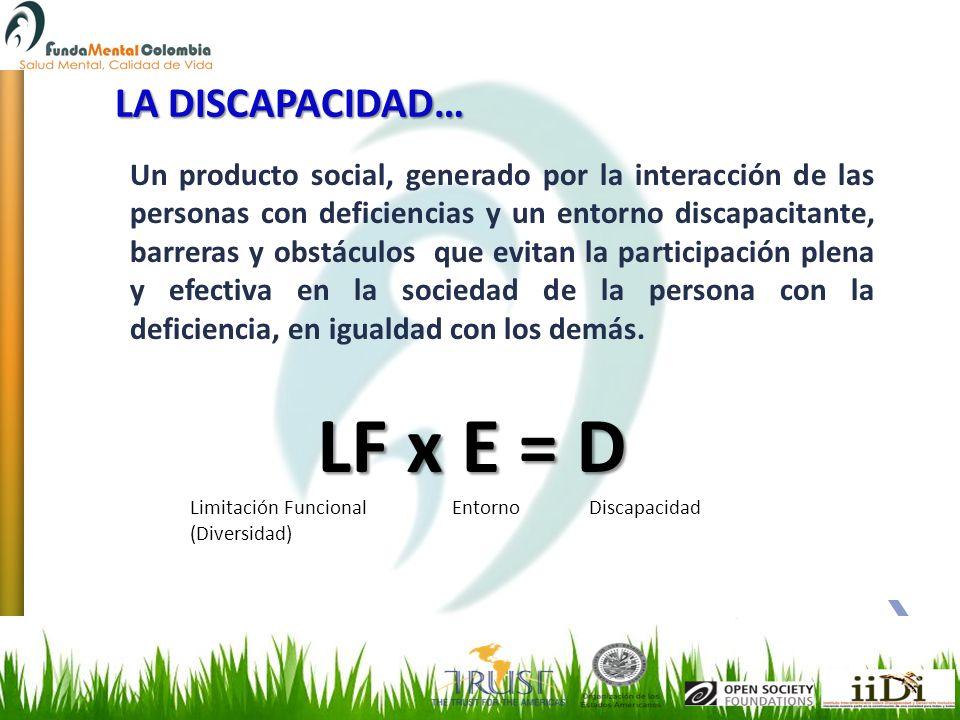 LF x E = D LA DISCAPACIDAD…