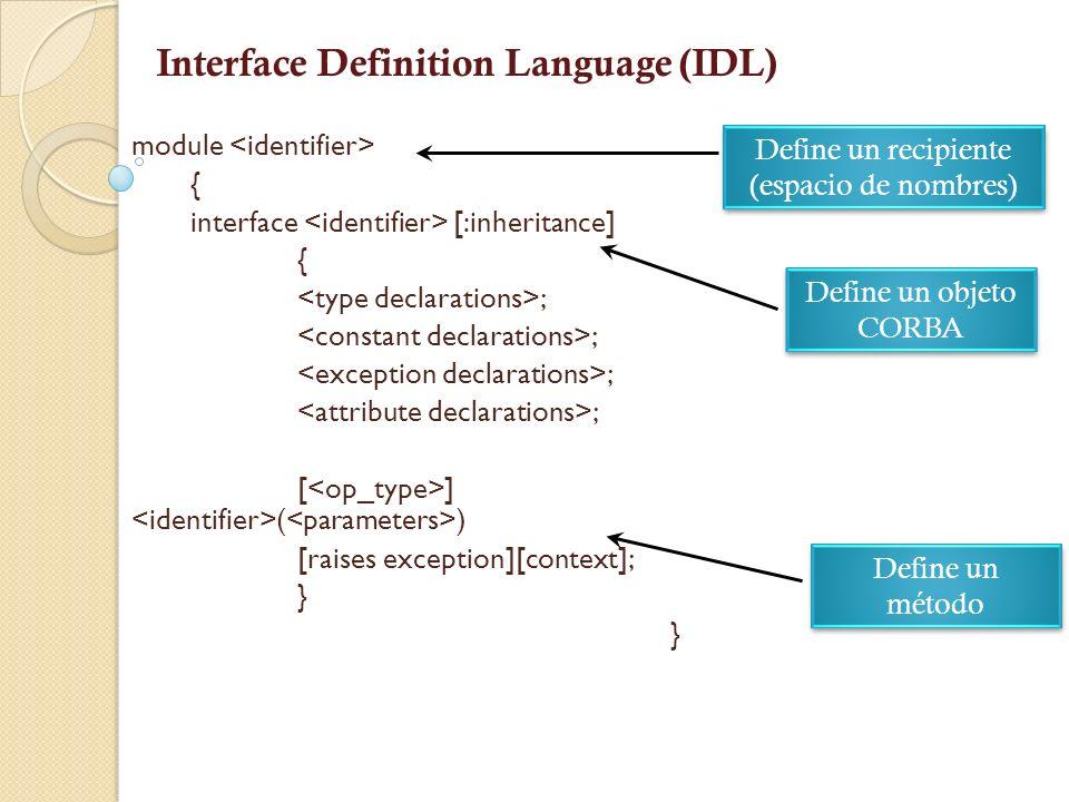 Define un recipiente (espacio de nombres)