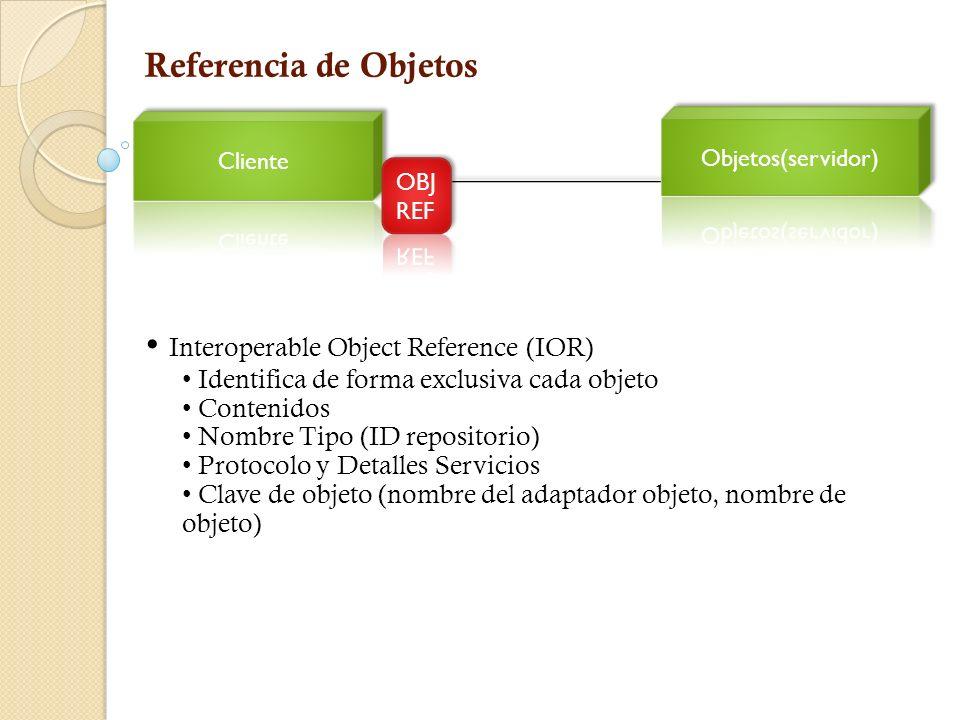 Referencia de Objetos Cliente. Objetos(servidor) OBJ. REF.