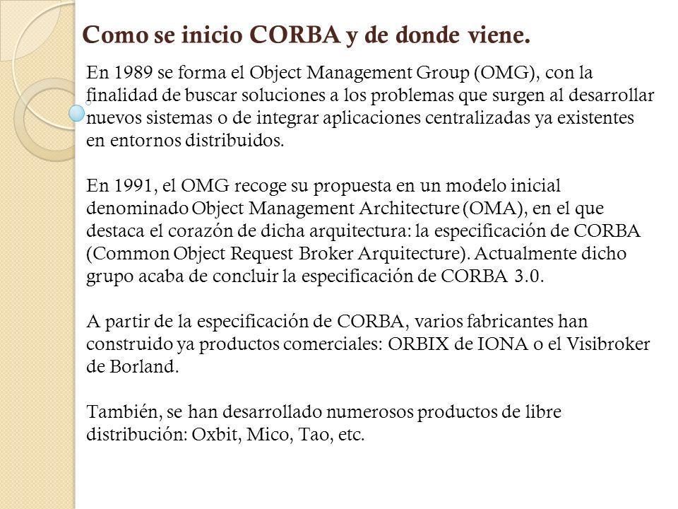 Como se inicio CORBA y de donde viene.