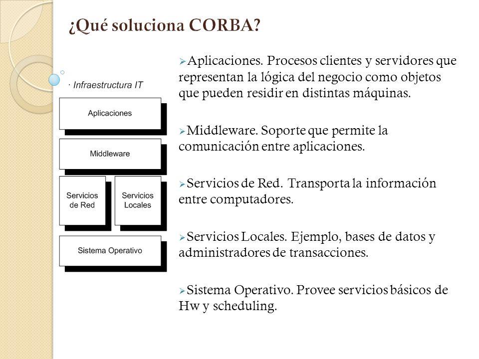 ¿Qué soluciona CORBA