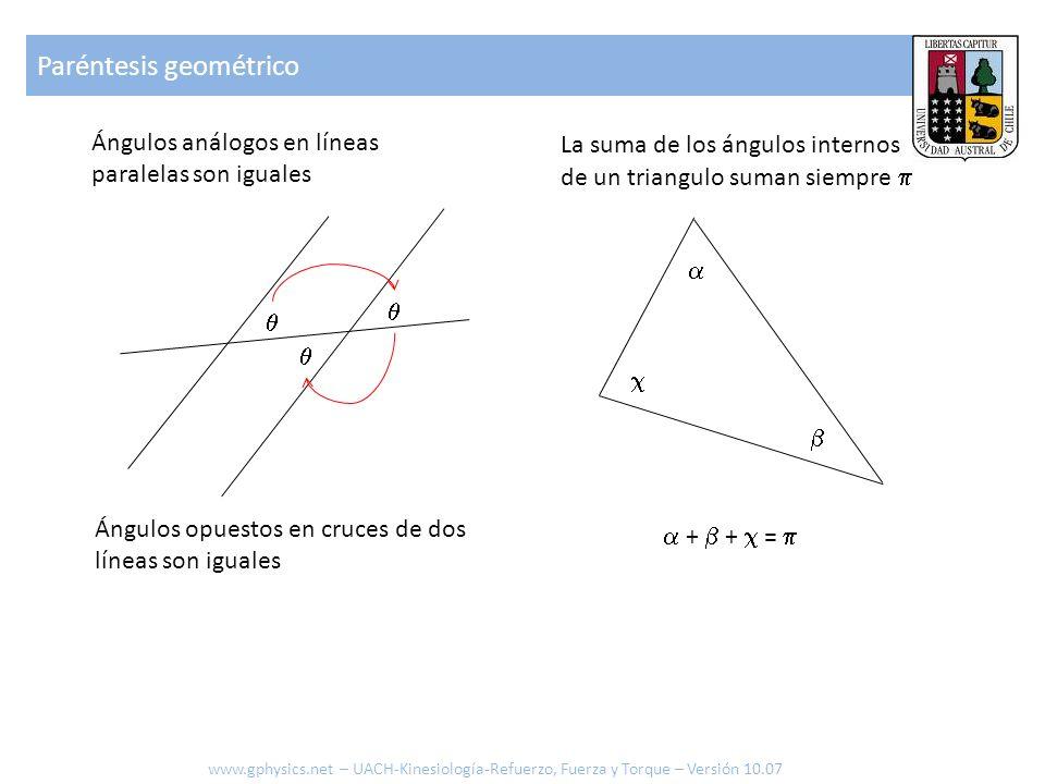 Paréntesis geométrico