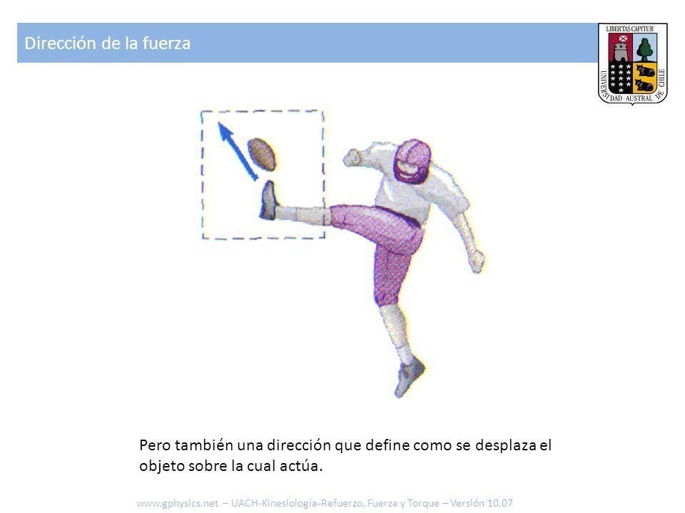 Dirección de la fuerza Pero también una dirección que define como se desplaza el objeto sobre la cual actúa.