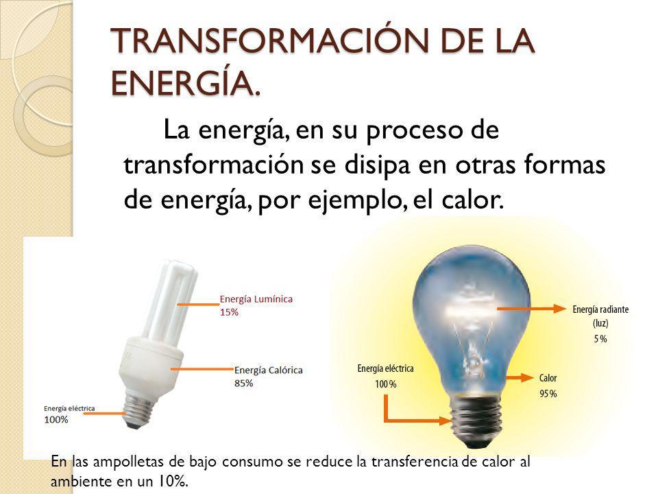 TRANSFORMACIÓN DE LA ENERGÍA.