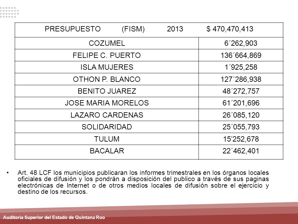 PRESUPUESTO (FISM) 2013 $ 470,470,413 COZUMEL 6´262,903