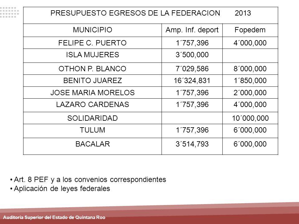 PRESUPUESTO EGRESOS DE LA FEDERACION 2013