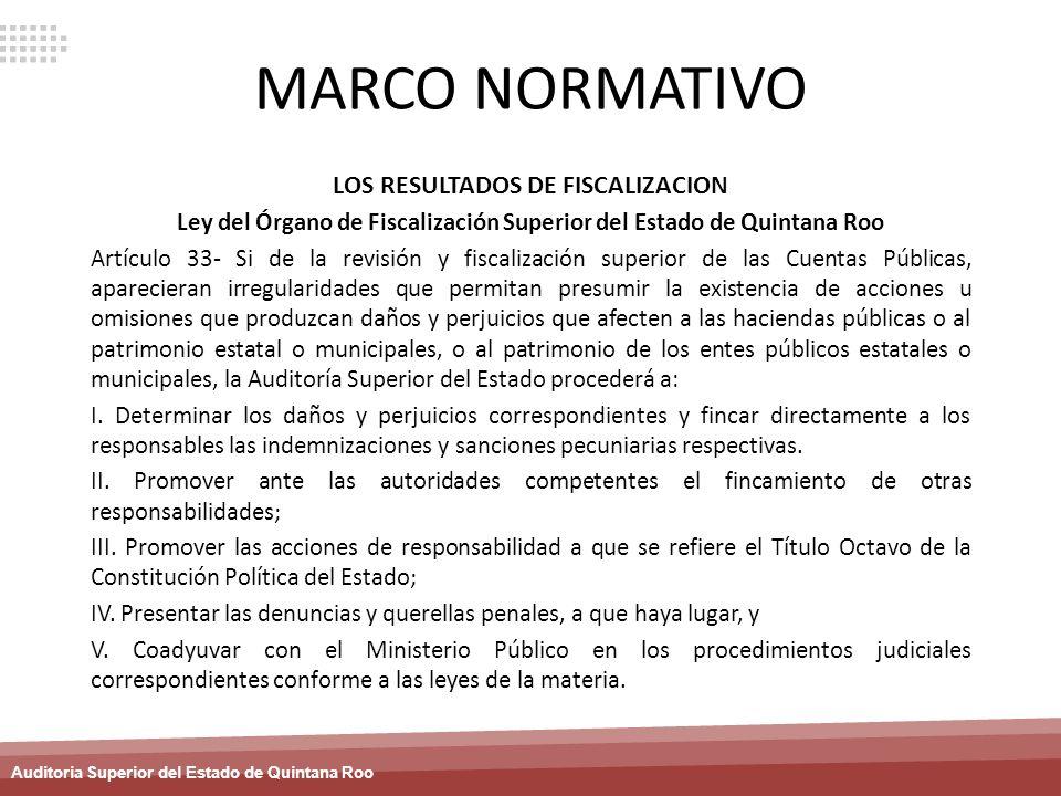 MARCO NORMATIVO LOS RESULTADOS DE FISCALIZACION
