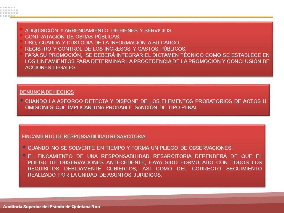 ADQUISICIÓN Y ARRENDAMIENTO DE BIENES Y SERVICIOS.