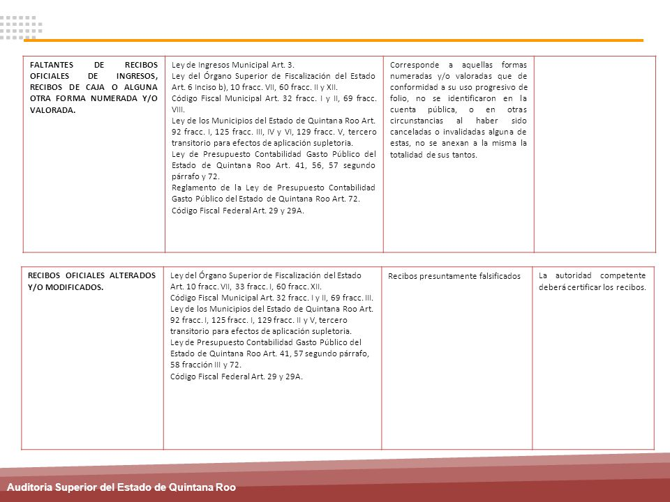 FALTANTES DE RECIBOS OFICIALES DE INGRESOS, RECIBOS DE CAJA O ALGUNA OTRA FORMA NUMERADA Y/O VALORADA.