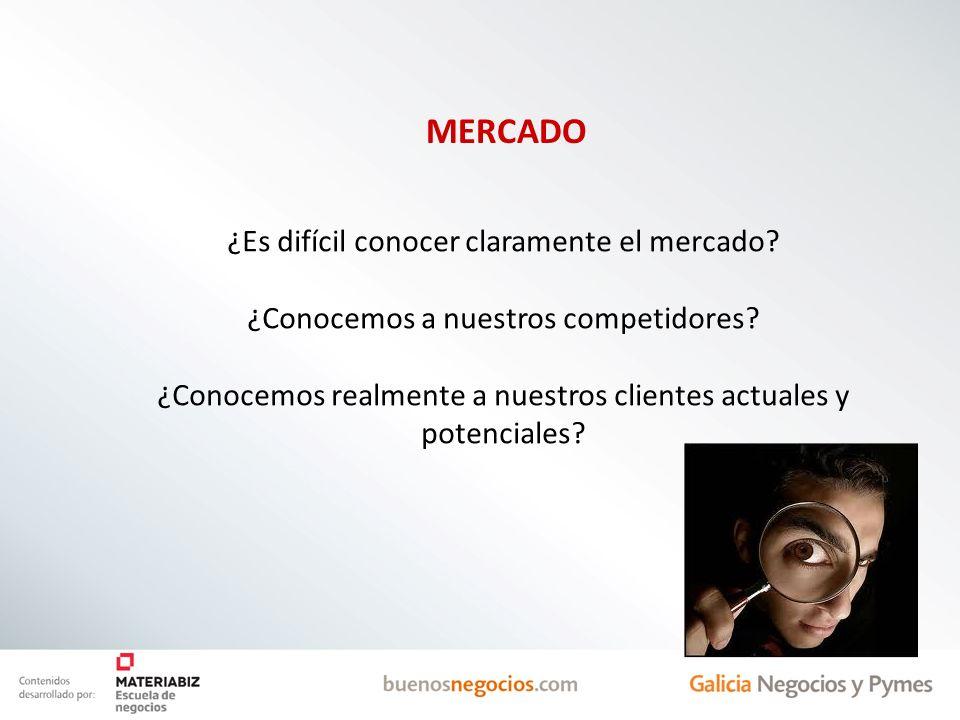 MERCADO ¿Es difícil conocer claramente el mercado