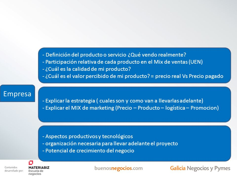 Empresa - Definición del producto o servicio ¿Qué vendo realmente