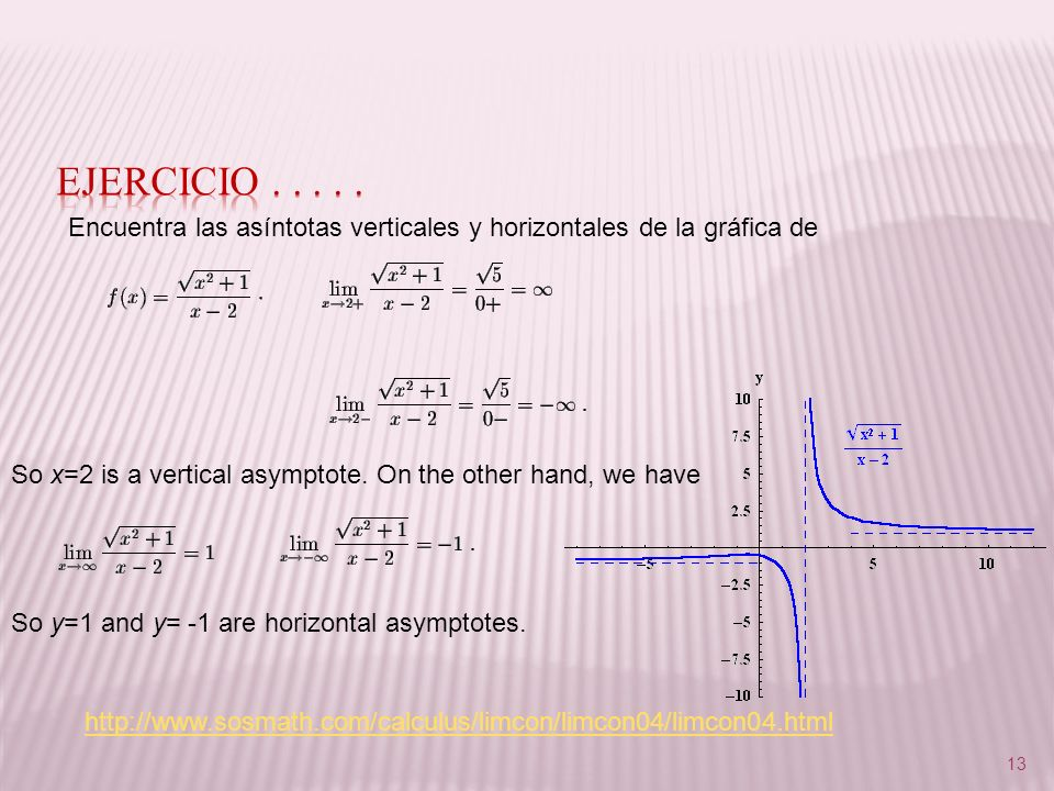 Ejercicio . . . . . Encuentra las asíntotas verticales y horizontales de la gráfica de So x=2 is a vertical asymptote. On the other hand, we have