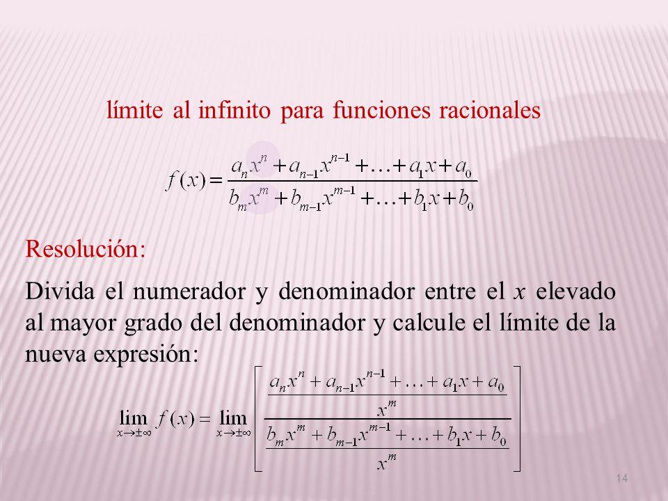 límite al infinito para funciones racionales