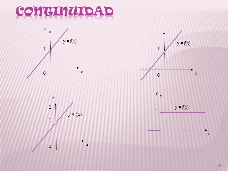 CONTINUIDAD 1 y x y = f(x) 2
