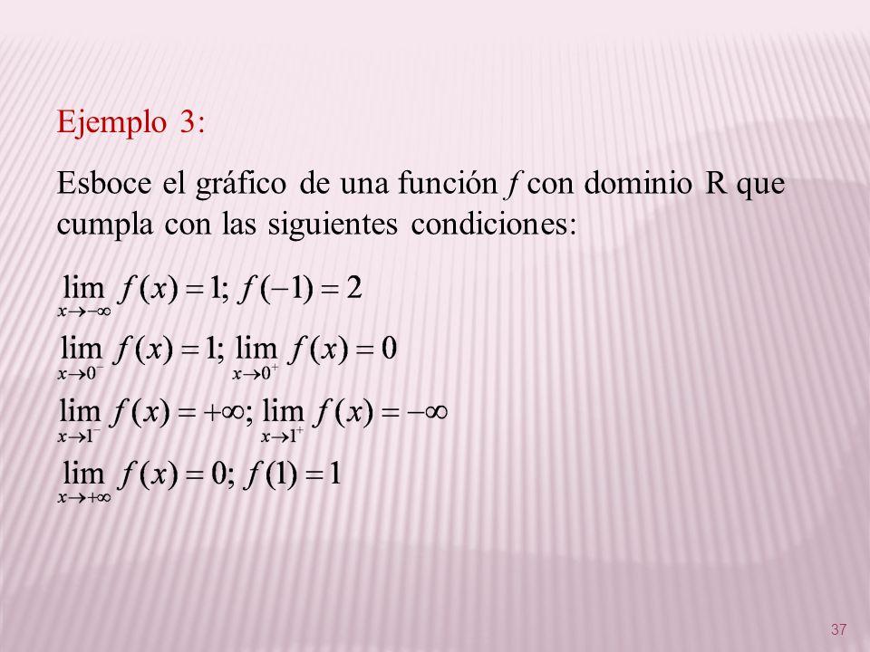Ejemplo 3: Esboce el gráfico de una función f con dominio R que cumpla con las siguientes condiciones: