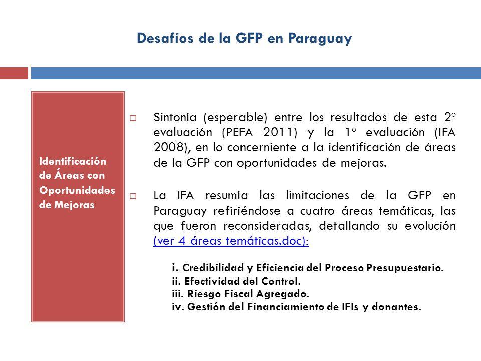 Desafíos de la GFP en Paraguay