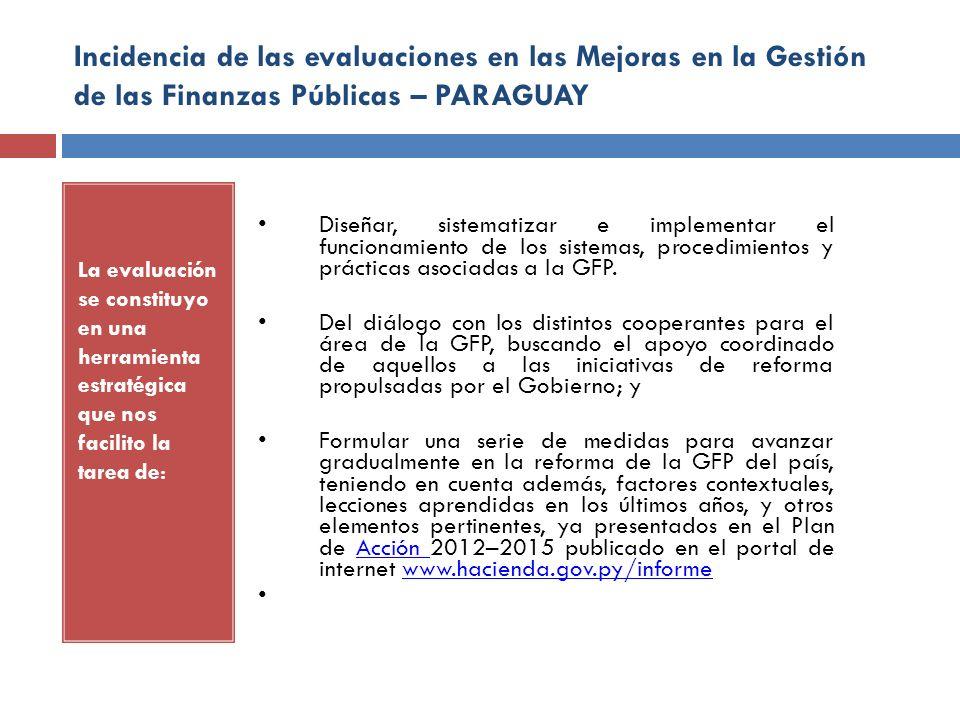 Incidencia de las evaluaciones en las Mejoras en la Gestión de las Finanzas Públicas – PARAGUAY