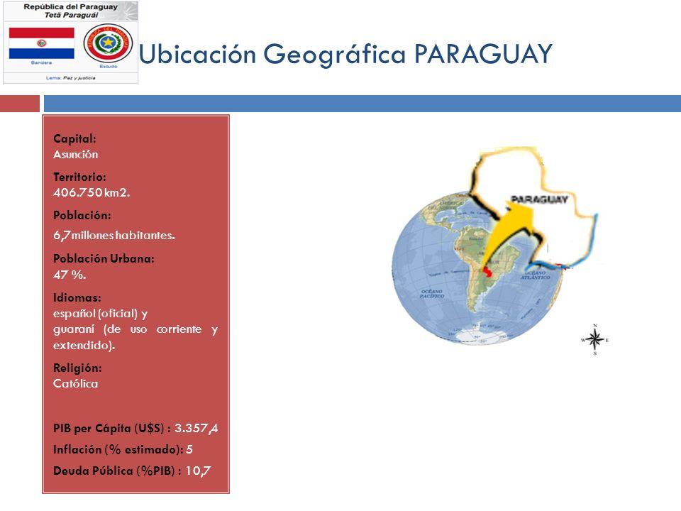 Ubicación Geográfica PARAGUAY