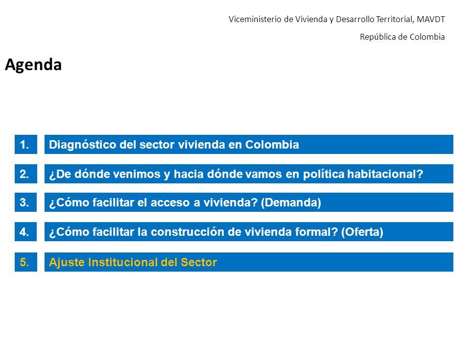 Agenda 1. Diagnóstico del sector vivienda en Colombia 2.
