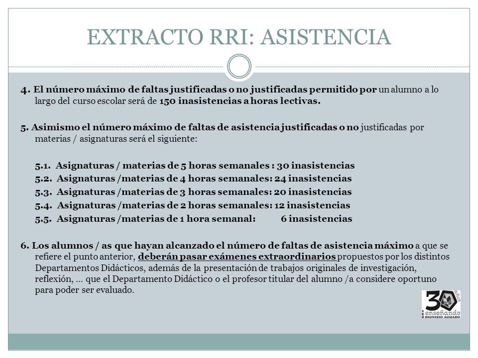 EXTRACTO RRI: ASISTENCIA