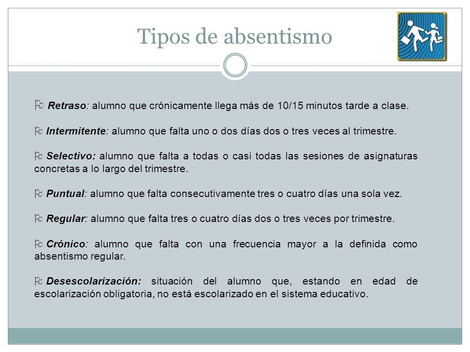 Tipos de absentismo Retraso: alumno que crónicamente llega más de 10/15 minutos tarde a clase.