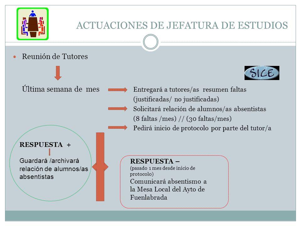 ACTUACIONES DE JEFATURA DE ESTUDIOS