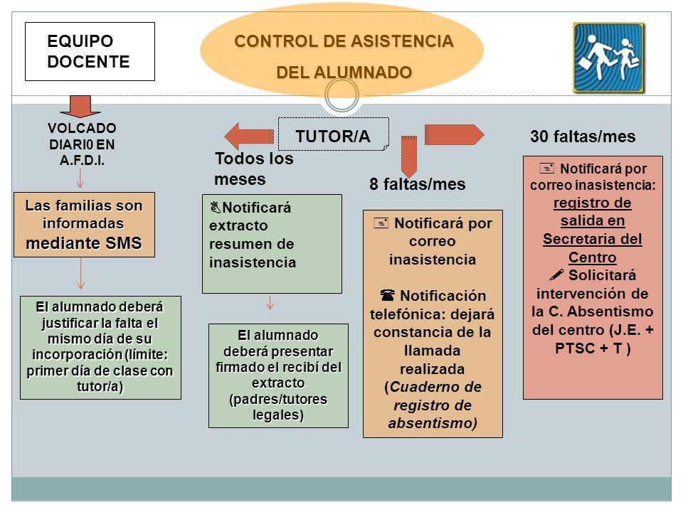CONTROL DE ASISTENCIA DEL ALUMNADO